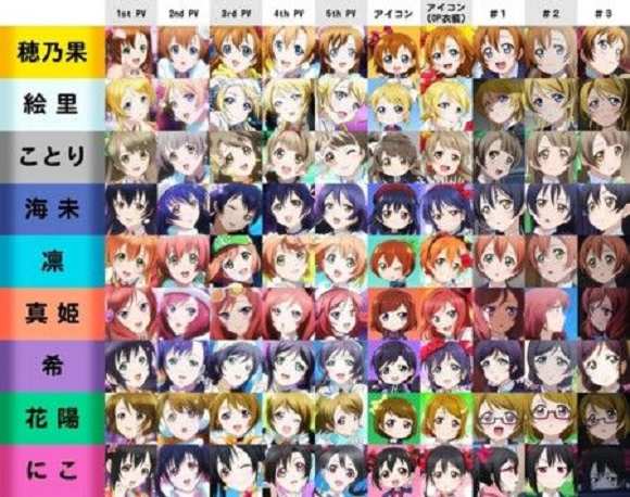same-character-different-animator-–-fans-compile-comparison-charts-for-anime's-biggest-stars Same character, different animator – Fans compile comparison charts for anime's biggest stars