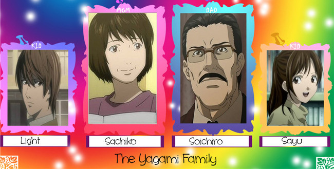 Think Your Family Is Bad? 14 Dysfunctional Anime Families top-10  Anime